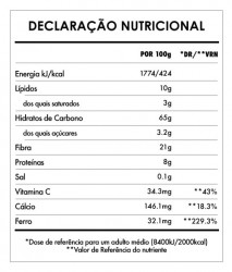 Curcuma & Pimenta Preta 2